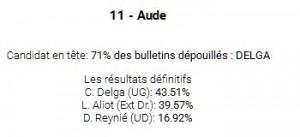 Résultats Aude 2ème tour régionales